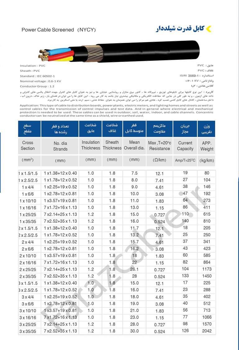 جدول کابل قدرت شیلدار