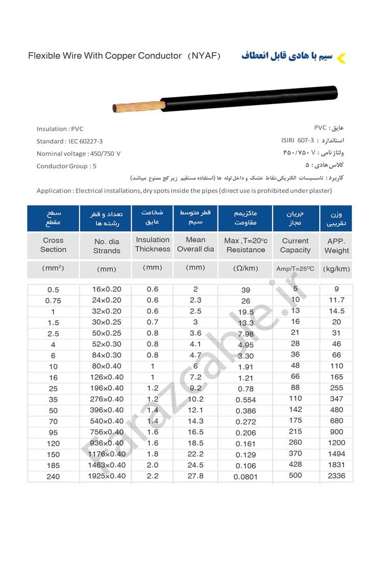 کابل ابزار دقیق, کابل فشار قوی ,کابل خودنگهدار ,کابل البرز, کابل فشار ضعیف ,کابل فشار متوسط